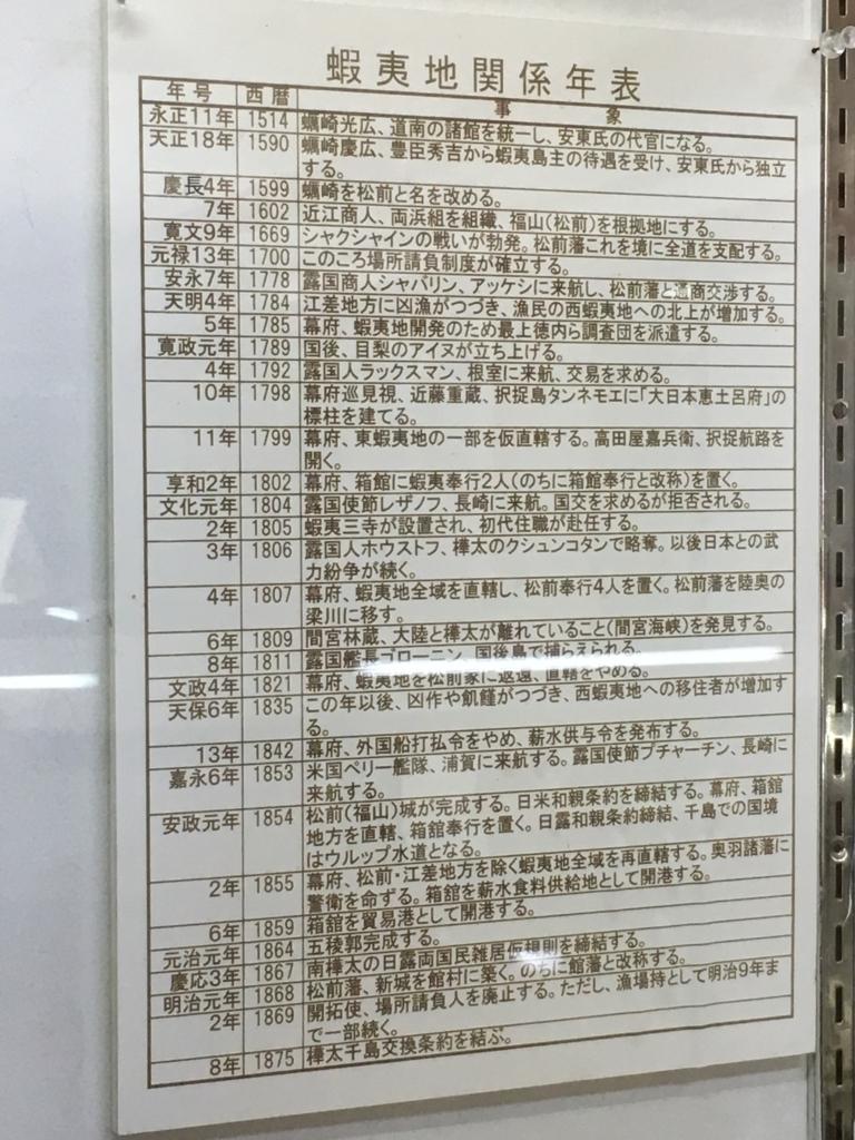 f:id:kotatusima:20171122123727j:plain