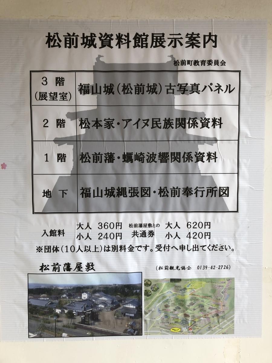 f:id:kotatusima:20190517115030j:plain