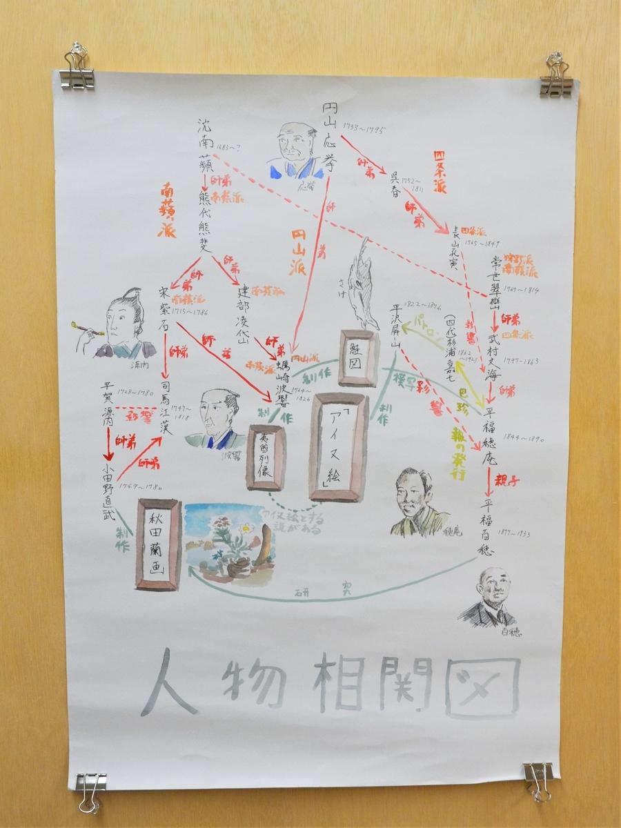 f:id:kotatusima:20191229141423j:plain