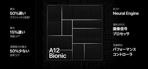 A12 Bionicの説明