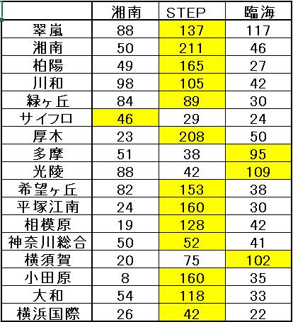 f:id:kotetsu5050y:20200229203431p:plain