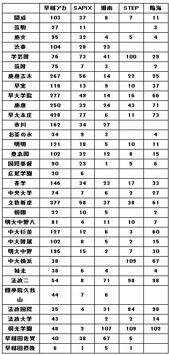 f:id:kotetsu5050y:20200229211321p:plain