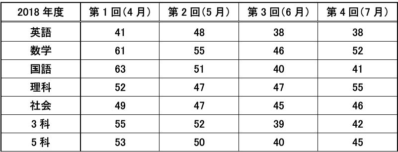 f:id:kotetsu5050y:20200315205639p:plain