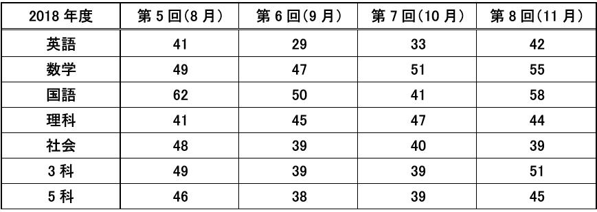 f:id:kotetsu5050y:20200315214510p:plain