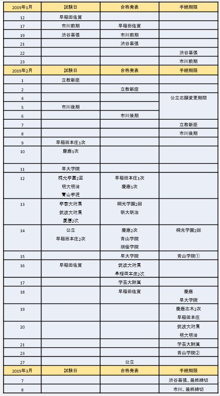 f:id:kotetsu5050y:20200316134732p:plain