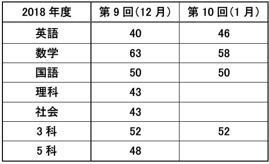 f:id:kotetsu5050y:20200316140905p:plain