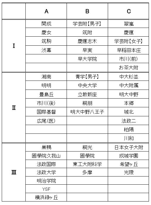 f:id:kotetsu5050y:20200316164744p:plain