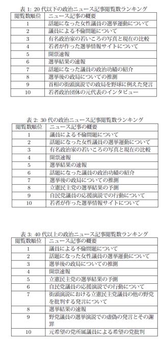 f:id:kotetsu5050y:20200322200832p:plain