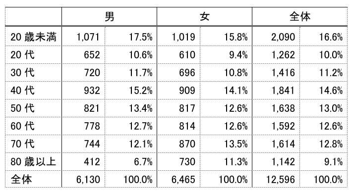 f:id:kotetsu5050y:20200329212943p:plain