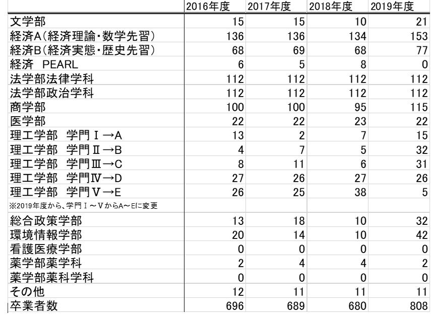 f:id:kotetsu5050y:20200816185146p:plain