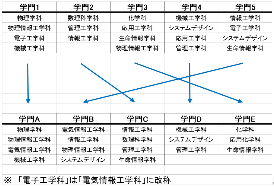 f:id:kotetsu5050y:20200816190628p:plain