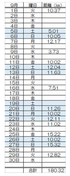 f:id:kotetsu5050y:20201002173530p:plain