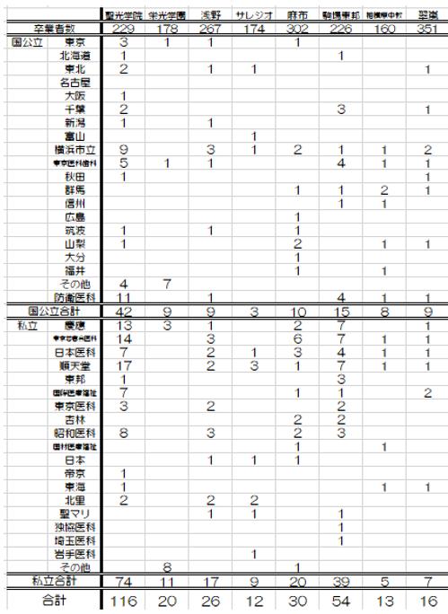 f:id:kotetsu5050y:20201029190352p:plain