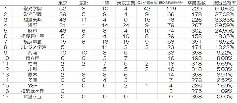 f:id:kotetsu5050y:20201029191648p:plain
