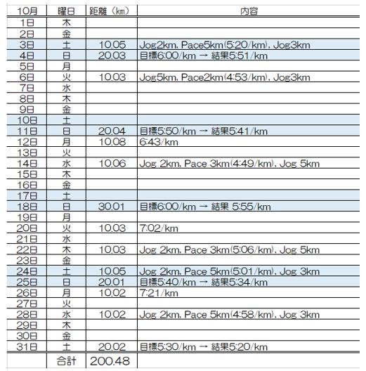 f:id:kotetsu5050y:20201102204507p:plain