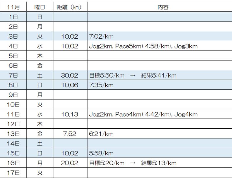 f:id:kotetsu5050y:20201118173732p:plain
