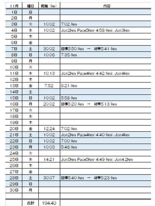 f:id:kotetsu5050y:20201203105154p:plain