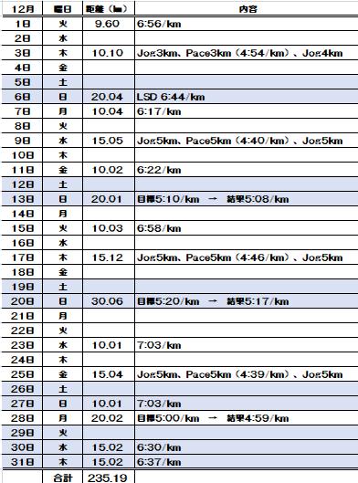 f:id:kotetsu5050y:20210112135448p:plain