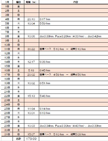 f:id:kotetsu5050y:20210131182724p:plain