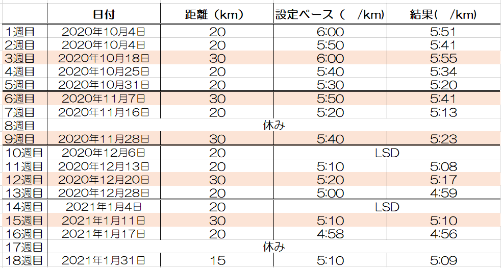 f:id:kotetsu5050y:20210131194022p:plain