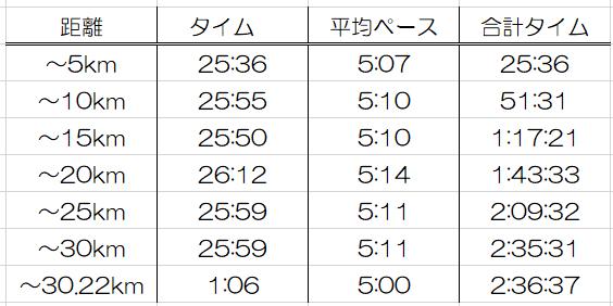 f:id:kotetsu5050y:20210131200805p:plain