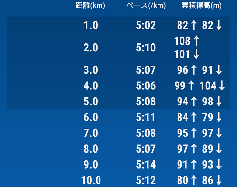 f:id:kotetsu5050y:20210131202428j:plain