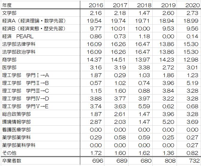 f:id:kotetsu5050y:20210419002216p:plain
