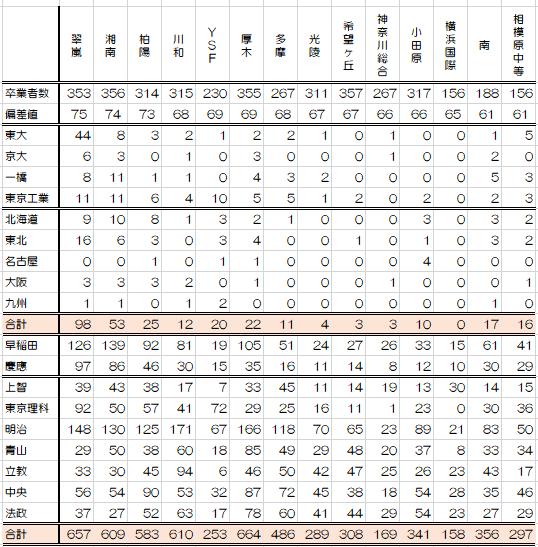 f:id:kotetsu5050y:20210613151147p:plain