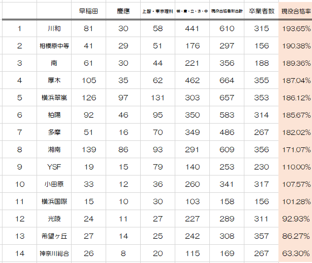 f:id:kotetsu5050y:20210613151911p:plain