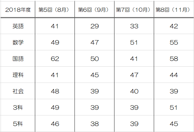 f:id:kotetsu5050y:20210710140207p:plain