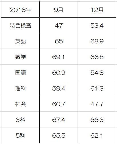 f:id:kotetsu5050y:20210710140316p:plain