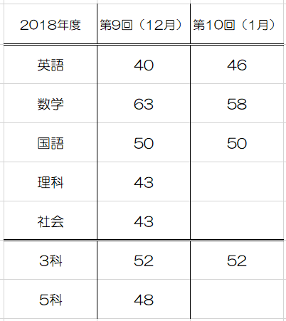 f:id:kotetsu5050y:20210710141938p:plain