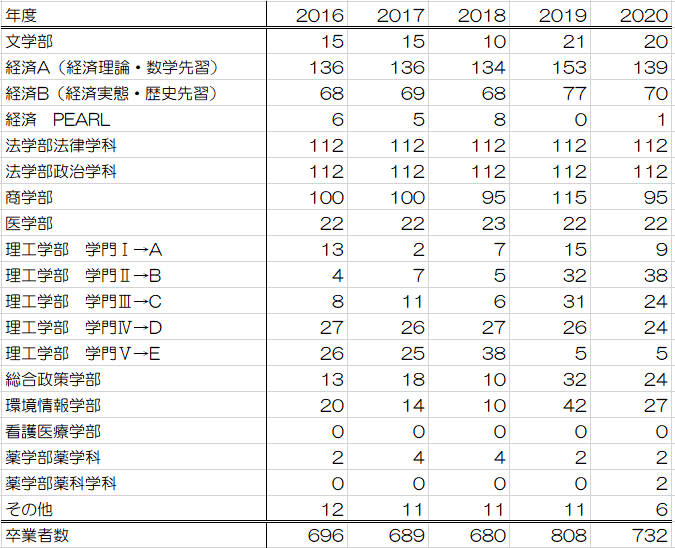 f:id:kotetsu5050y:20210816235039p:plain
