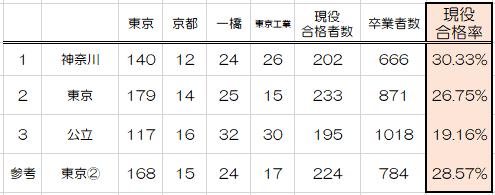 f:id:kotetsu5050y:20210830180749p:plain