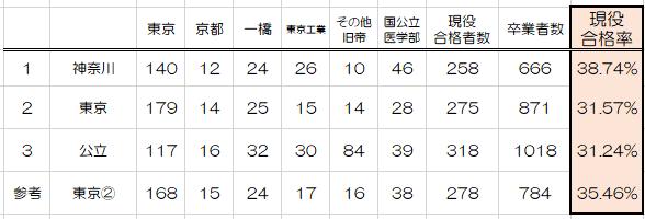 f:id:kotetsu5050y:20210830181225p:plain