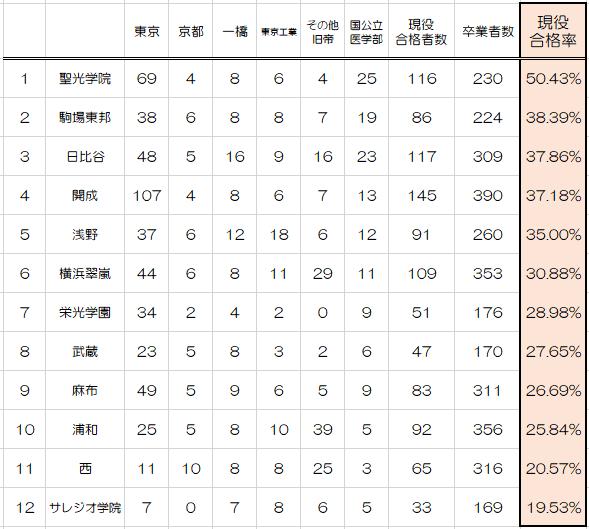 f:id:kotetsu5050y:20210830181412p:plain