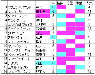 f:id:kotetsuinu:20161217085733p:plain