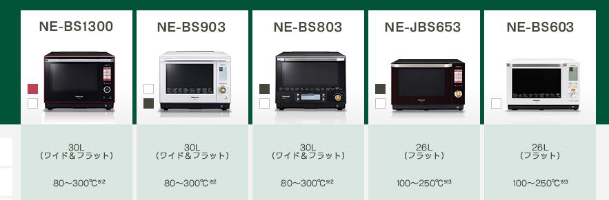 f:id:kotetsuinu:20170210085911p:plain