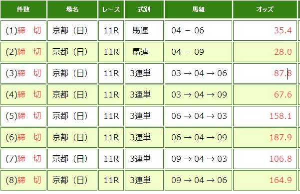 f:id:kotetsuinu:20170214210048p:plain