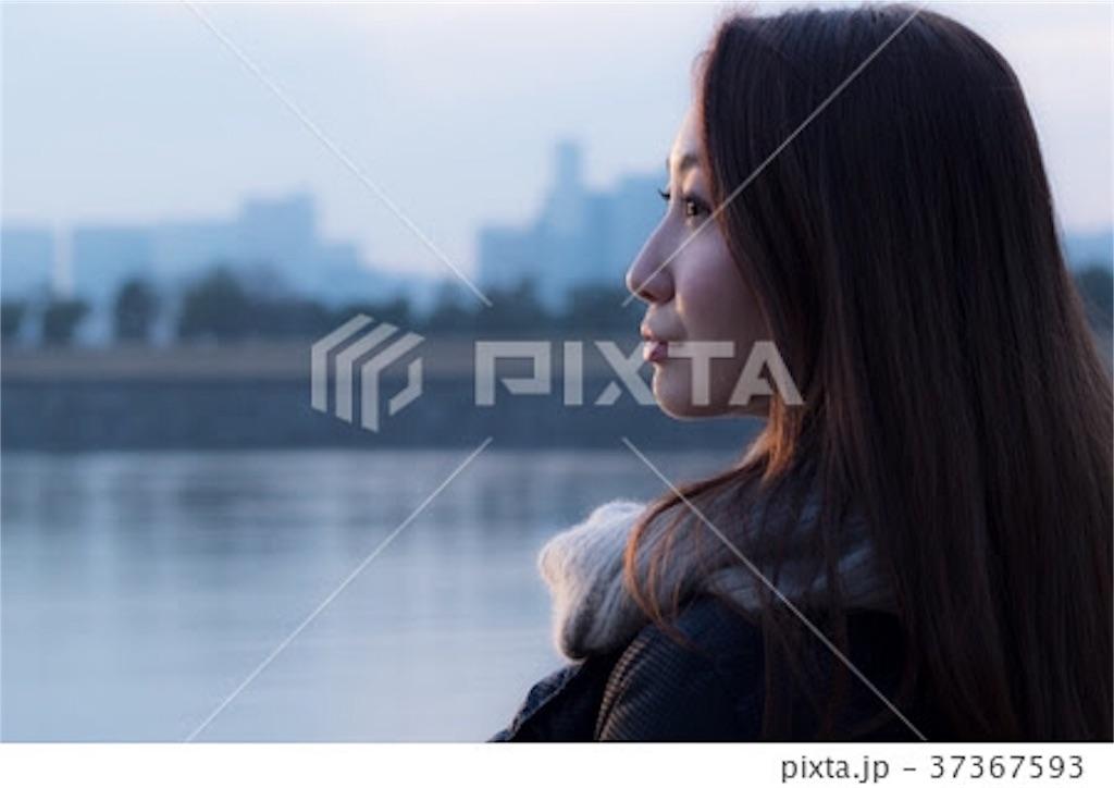 f:id:kotmkun:20180620123831j:image