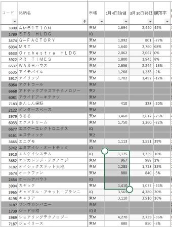 f:id:koto-x:20180406225356j:plain