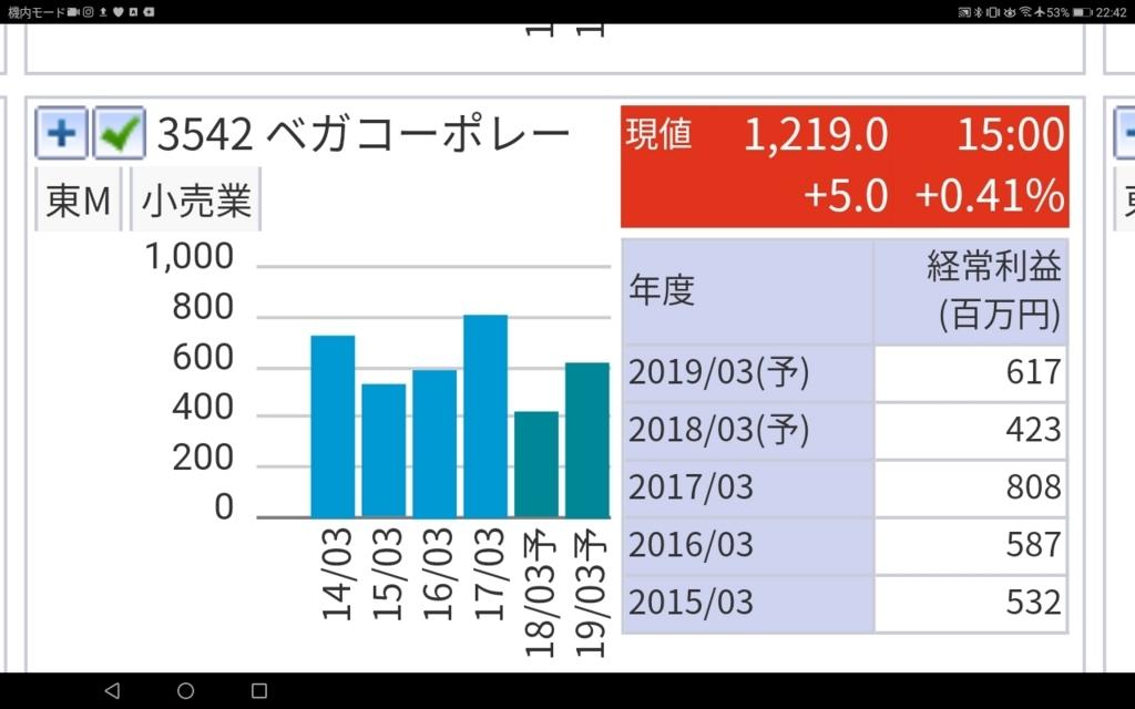 f:id:koto-x:20180412004326j:plain