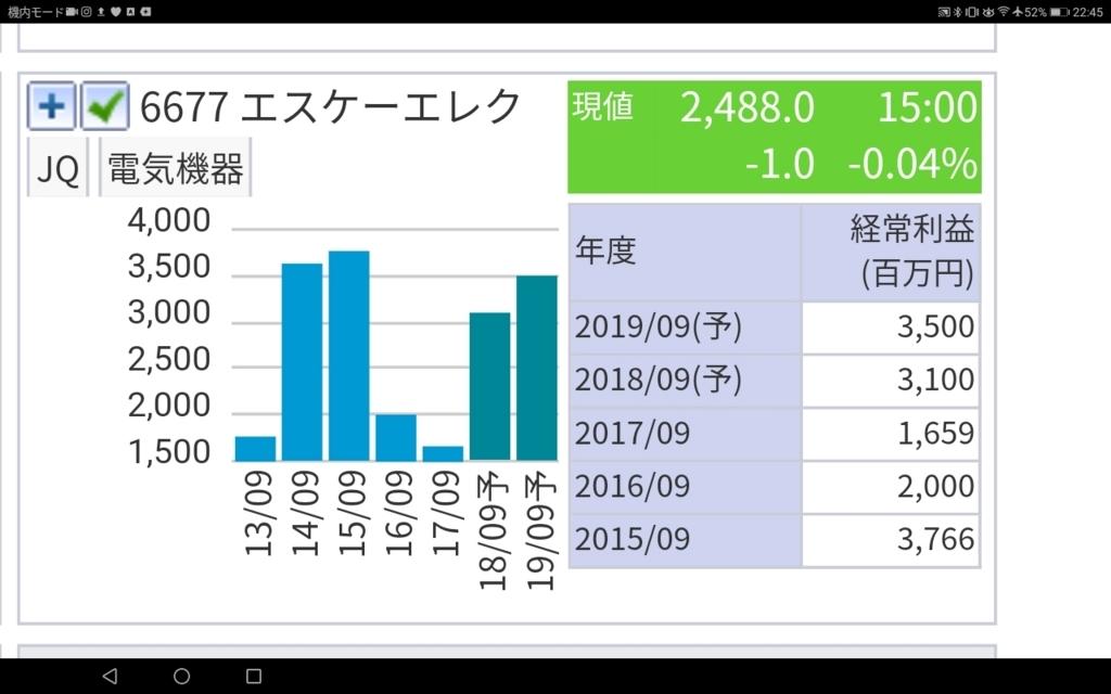 f:id:koto-x:20180412004437j:plain