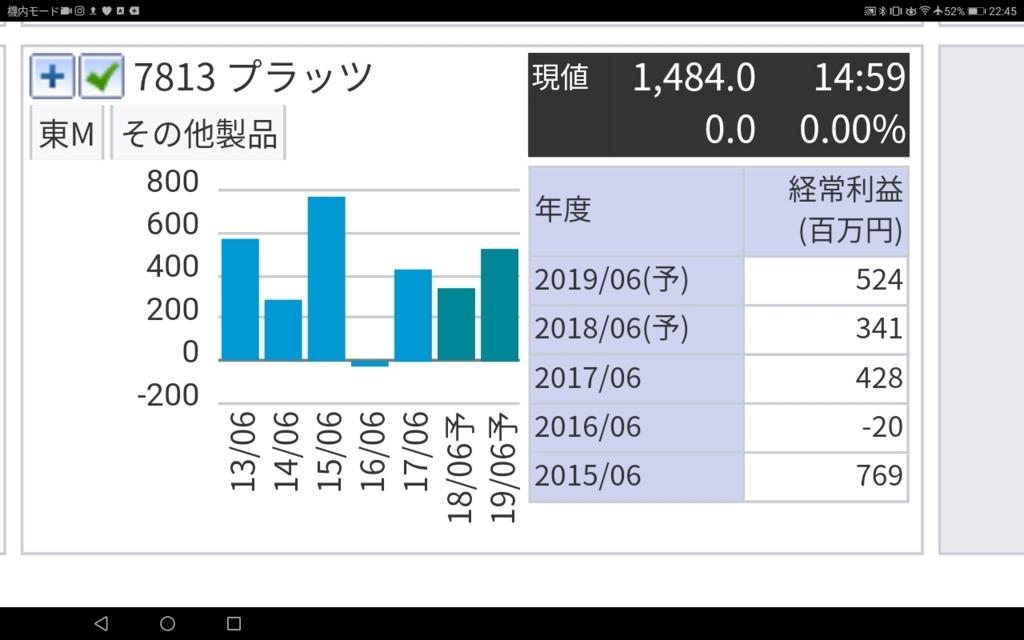 f:id:koto-x:20180412004459j:plain