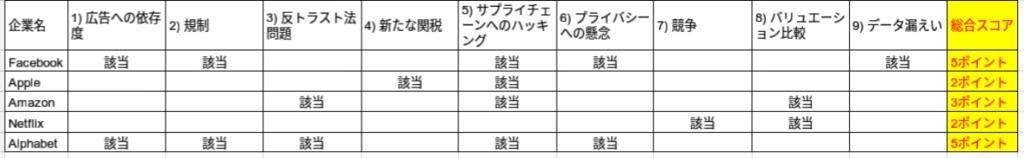 f:id:koto-x:20181102002000p:plain