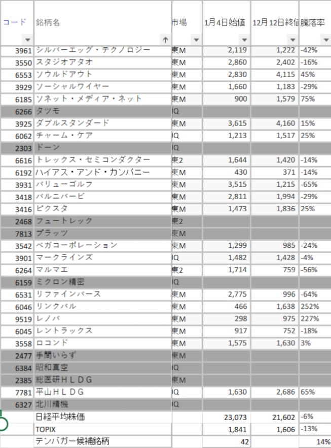 f:id:koto-x:20181213222528p:plain