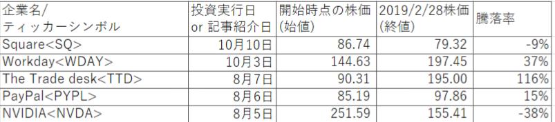f:id:koto-x:20190301002008p:plain