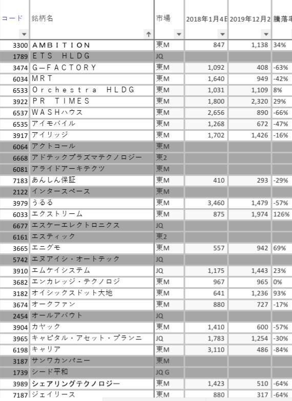 f:id:koto-x:20191229234858p:plain