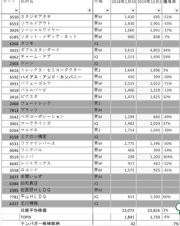 f:id:koto-x:20191230000200p:plain