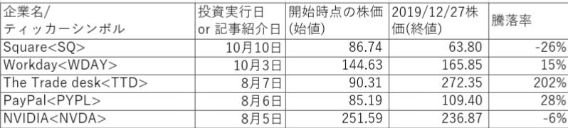 f:id:koto-x:20191230111530p:plain
